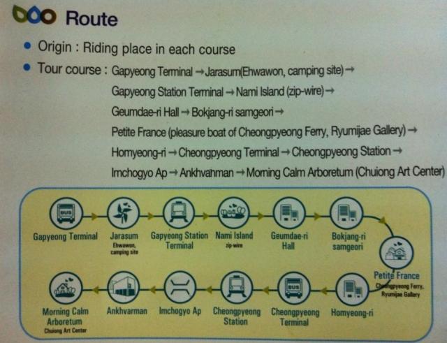 Gapyeong Tourist Shuttle Bus Routes