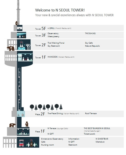 Namsan Tower Map Guide